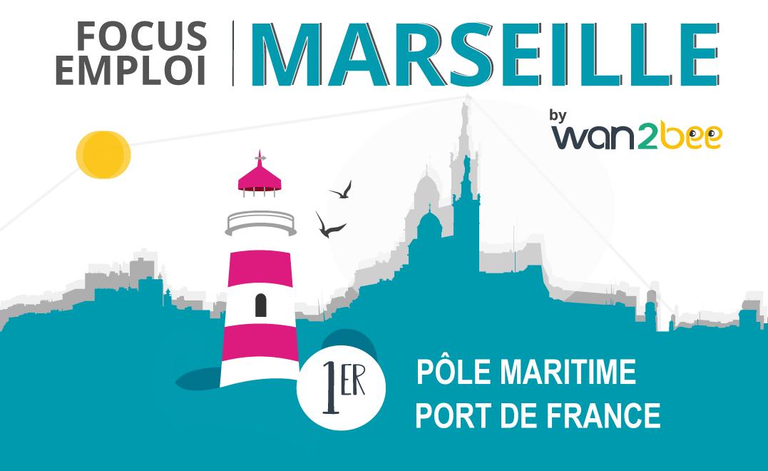 Marseille, point névralgique du sud de la France, est le premier port français, mais aussi le premier pôle maritime.   Réputation sulfureuse auprès des entreprises, la ville trouve, aujourd'hui, de nouvelles armes pour partir à la conquête de l'emploi. Mais aussi effacer une réputation qui, souvent à tort, lui colle à la peau.     Cette chère citée phocéenne a de nombreux atouts dans sa manche. Lesquels ?        1 - Massilia : 2e ville de la French-tech    ENTETE_CITE NUMERIQUE  Marseille est 40e sur les 445 villes les plus innovantes selon l'OCDE*.  Ville attrayante pour les jeunes entrepreneurs du secteur, elle incube plus de 150 starts-up et une dizaine de Fablabs (60 millions d'euros levés pour leur développement). Avec un chiffre d'affaire de 8 milliards d'euros, plus de 7000 entreprises et de 40 000 emplois générés, Marseille se positionne dans le secteur du digital comme l'une des plus grandes villes connectées.   'Organisation de coopération et de développement économiques : OCDE est une organisation internationale d'études économiques, dont les pays membres — des pays développés pour la plupart — ont en commun un système de gouvernement démocratique et une économie de marché     2 - Marseille : les entreprises qui recrutent le plus ENTETE_ENTREPRISE QUI RECRUTE Grâce à la pluralité des nouvelles entreprises implantées à Marseille, le taux de chômage est passé de 22 % en 1995 à 11,8 % en 2017.   1er : Cap 3000 avec 1750 recrutements Avec un CA de 412 millions d'euros, CAP 3000 fait parti des cinq premiers centres commerciaux français.   2e : ITER avec 350 recrutements Avec 5000 employés, ITER est un projet scientifique majeur dans le monde du nucléaire et offre une belle exposition pour la région.   3e : Amadeuse ( Sophia Antipolis ) avec 300 recrutements Le mastodonte espagnol présent dans plusieurs domaines du secteur du voyage, génère 4 milliards de CA, emploie 11 802 employés et recrute massivement dans la région.   4e : Centre commercial le Prado : avec