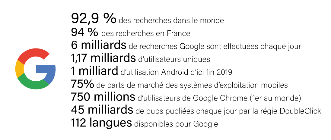 Google facebook amazon microsoft apple - e-religion - religion - croyances - numérique - digital - entreprise - mondialisation - reseau social - social media - foi - cloud - logiciel - snapcht - instagram - whatsapp - microsoft office - trump - politique - youtube - gmail