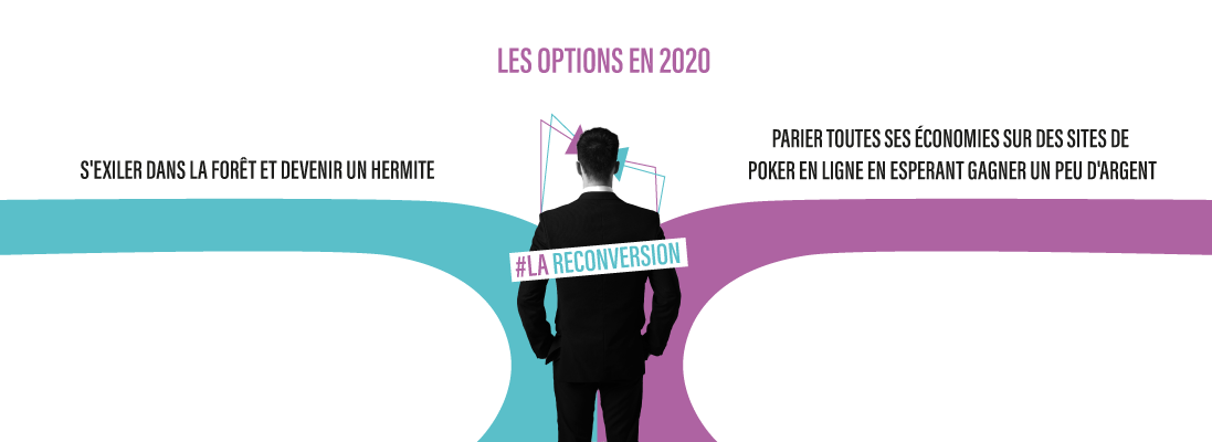 option - 2020 - reconversion - meme - humour - covid - emploi- travail -recrutement - impact - majeur